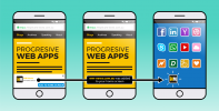 Progressive Web Apps (PWA) Training Courses